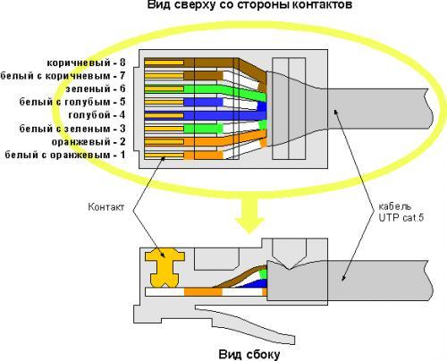 Распределительная коробка сплошных стен Schneider Electric 65x45мм IMT35100